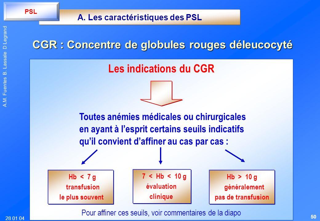 28 01 04 A.M. Fuentes B. Lassale D Legrand Les indications du CGR Pour affiner ces seuils, voir commentaires de la diapo A. Les caractéristiques des P