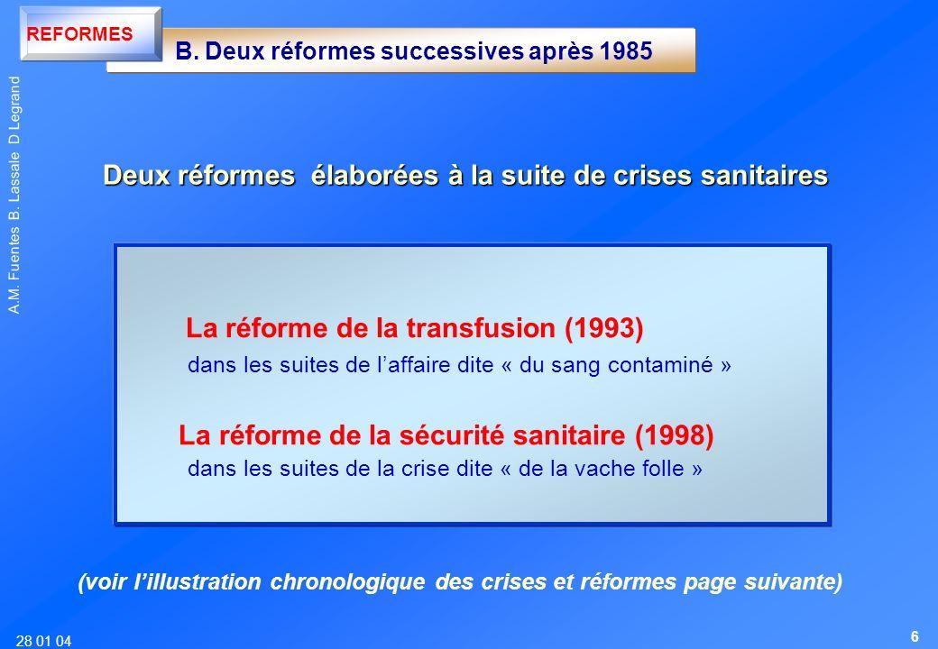 28 01 04 A.M. Fuentes B. Lassale D Legrand B. Deux réformes successives après 1985 La réforme de la transfusion (1993) dans les suites de laffaire dit
