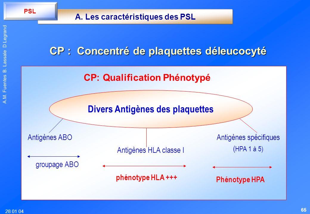 28 01 04 A.M. Fuentes B. Lassale D Legrand Antigènes ABO Antigènes HLA classe I Antigènes spécifiques ( HPA 1 à 5) groupage ABO phénotype HLA +++ Phén