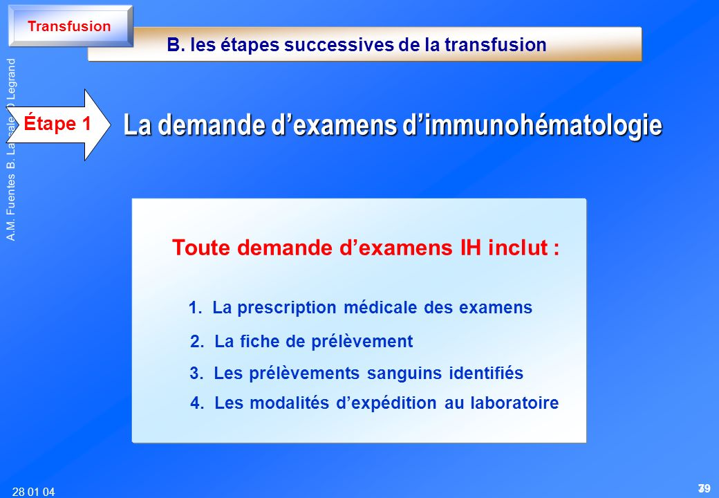 28 01 04 A.M. Fuentes B. Lassale D Legrand B. les étapes successives de la transfusion Transfusion Toute demande dexamens IH inclut : 1. La prescripti