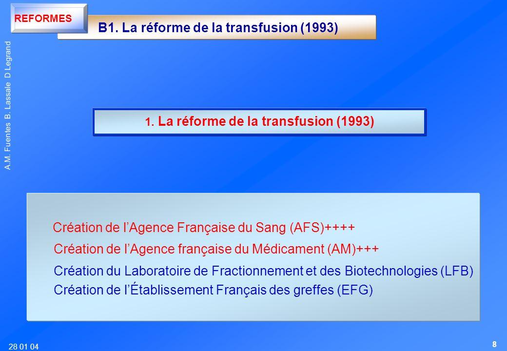 28 01 04 A.M. Fuentes B. Lassale D Legrand Création de lAgence Française du Sang (AFS)++++ Création de lAgence française du Médicament (AM)+++ Créatio