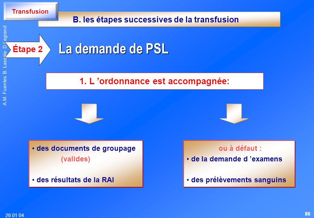 28 01 04 A.M. Fuentes B. Lassale D Legrand 1. L ordonnance est accompagnée: La demande de PSL Étape 2 des documents de groupage (valides) des résultat