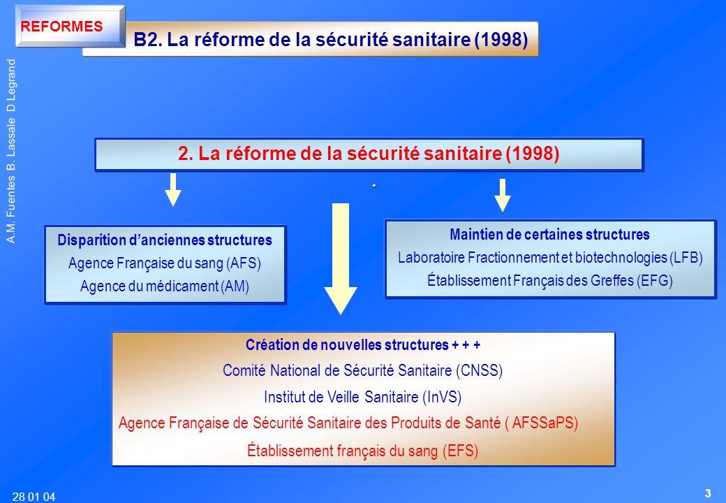 28 01 04 A.M. Fuentes B. Lassale D Legrand. Maintien de certaines structures Laboratoire Fractionnement et biotechnologies (LFB) Établissement Françai