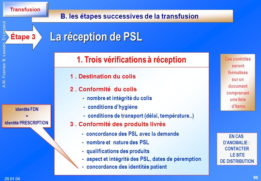 28 01 04 A.M. Fuentes B. Lassale D Legrand 1. Destination du colis 2. Conformité du colis - nombre et intégrité du colis - conditions dhygiène - condi