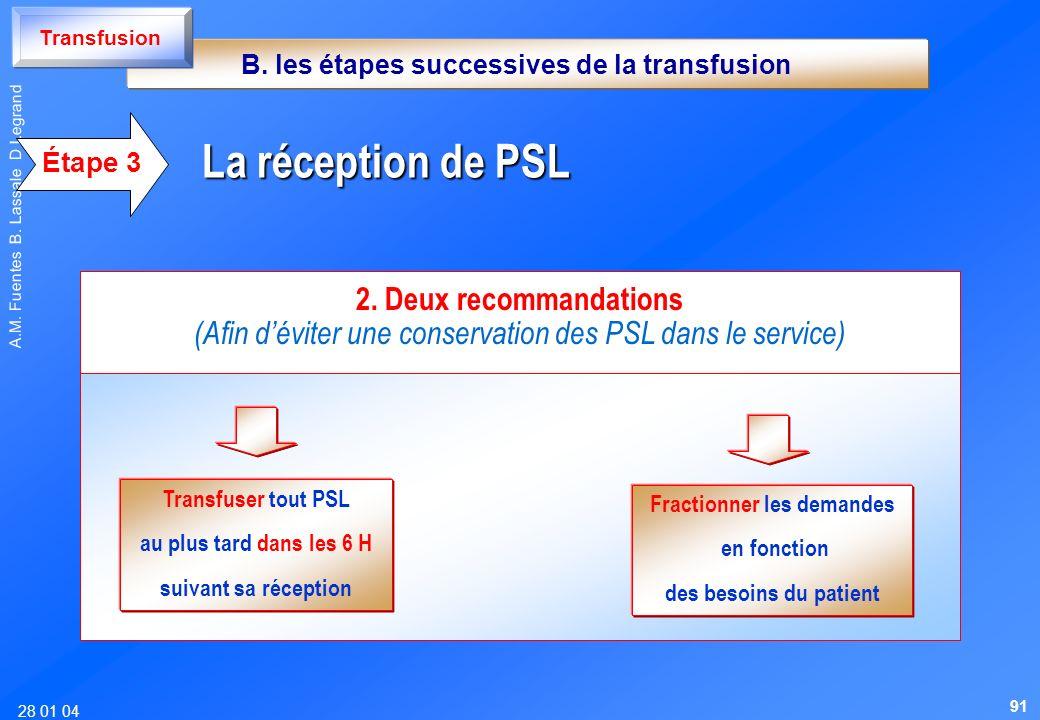 28 01 04 A.M. Fuentes B. Lassale D Legrand 2. Deux recommandations (Afin déviter une conservation des PSL dans le service) Transfuser tout PSL au plus
