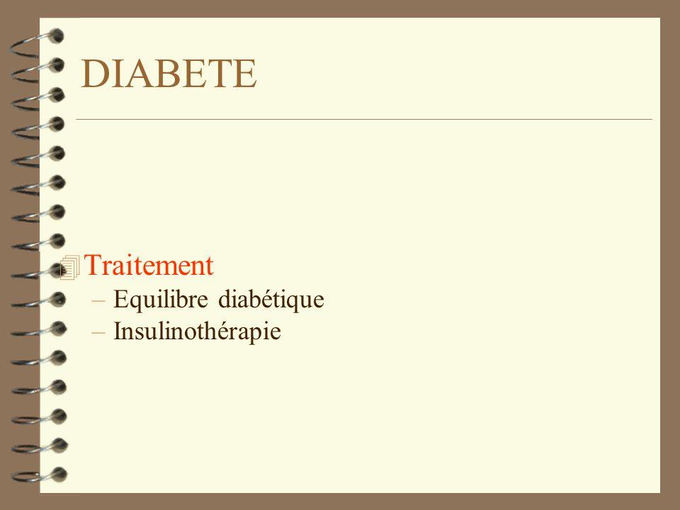 DIABETE 4 Traitement –Equilibre diabétique –Insulinothérapie
