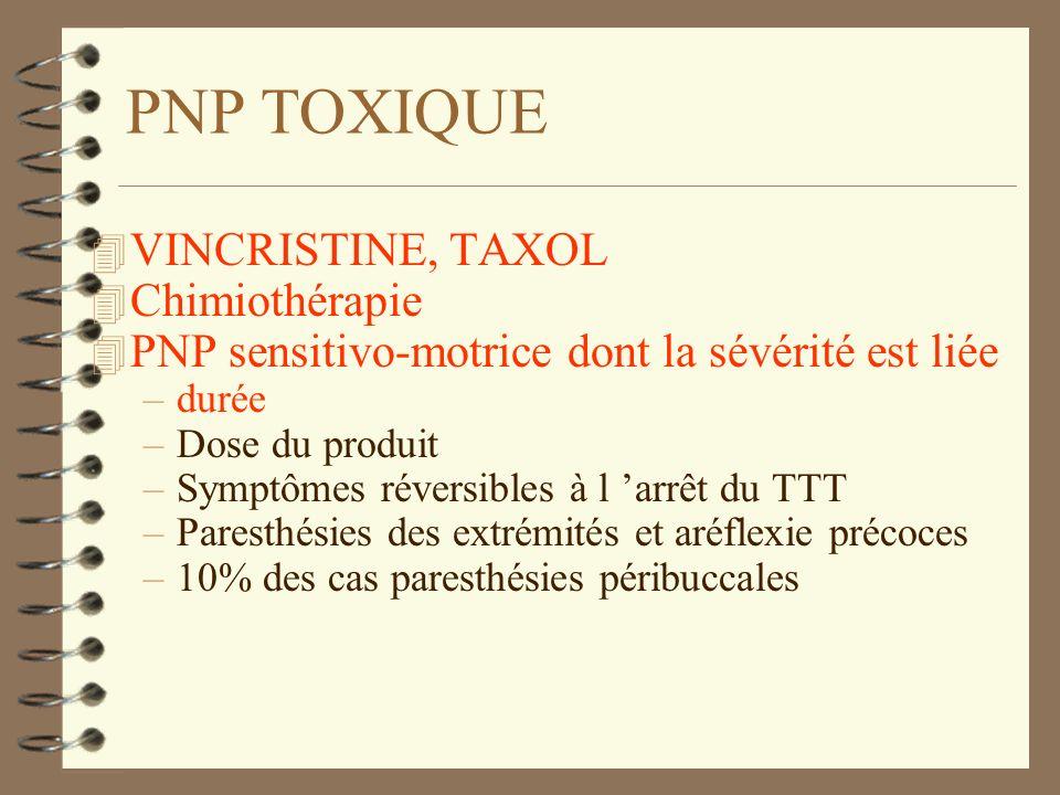PNP TOXIQUE 4 VINCRISTINE, TAXOL 4 Chimiothérapie 4 PNP sensitivo-motrice dont la sévérité est liée –durée –Dose du produit –Symptômes réversibles à l