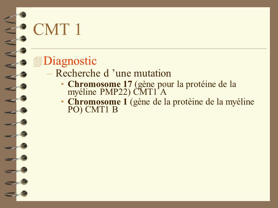 CMT 1 4 Diagnostic –Recherche d une mutation Chromosome 17 (gène pour la protéine de la myéline PMP22) CMT1 A Chromosome 1 (gène de la protèine de la