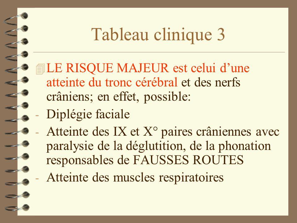 Tableau clinique 3 4 LE RISQUE MAJEUR est celui dune atteinte du tronc cérébral et des nerfs crâniens; en effet, possible: - Diplégie faciale - Attein