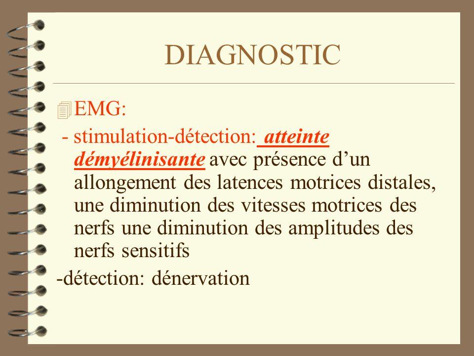 DIAGNOSTIC 4 EMG: - stimulation-détection: atteinte démyélinisante avec présence dun allongement des latences motrices distales, une diminution des vi