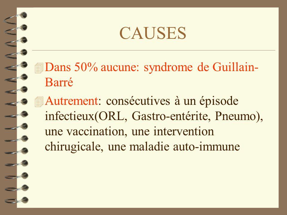 CAUSES 4 Dans 50% aucune: syndrome de Guillain- Barré 4 Autrement: consécutives à un épisode infectieux(ORL, Gastro-entérite, Pneumo), une vaccination