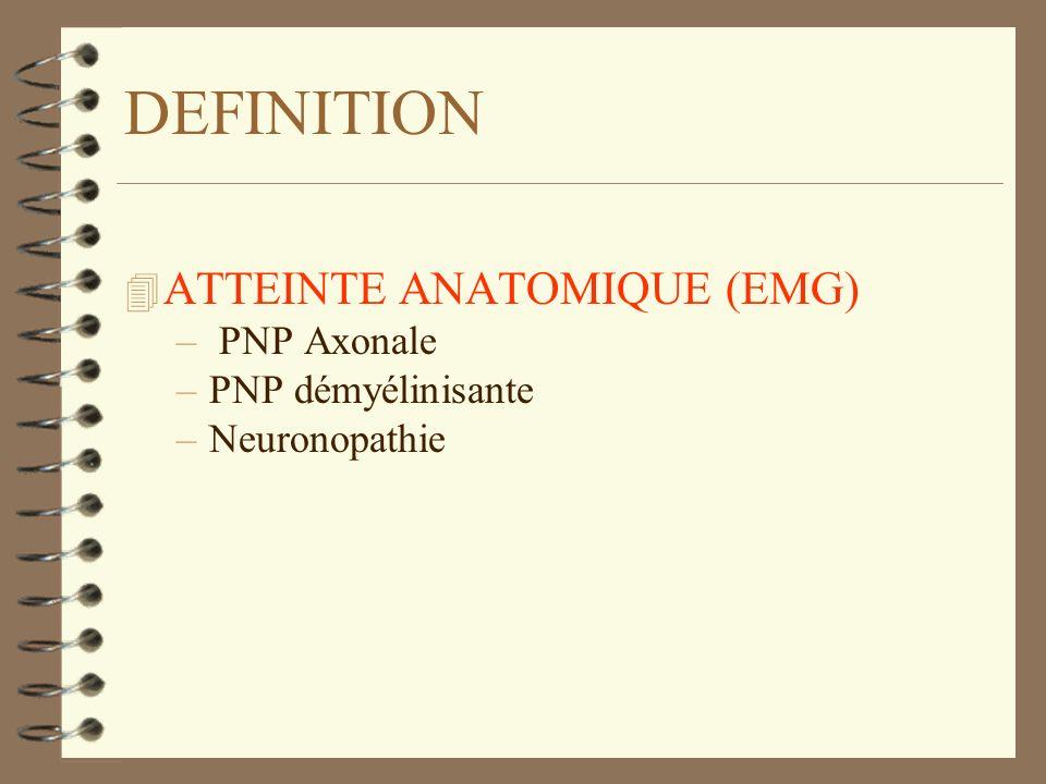 DEFINITION 4 ATTEINTE ANATOMIQUE (EMG) – PNP Axonale –PNP démyélinisante –Neuronopathie