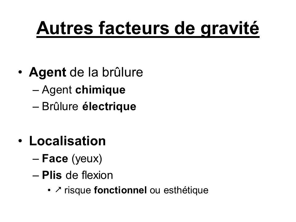 Autres facteurs de gravité Agent de la brûlure –Agent chimique –Brûlure électrique Localisation –Face (yeux) –Plis de flexion risque fonctionnel ou esthétique