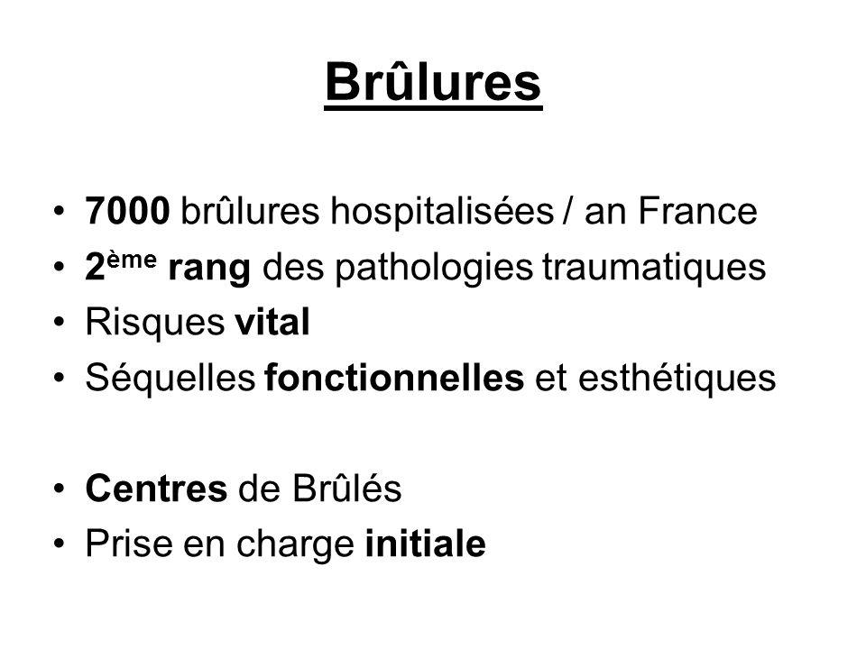 Brûlures 7000 brûlures hospitalisées / an France 2 ème rang des pathologies traumatiques Risques vital Séquelles fonctionnelles et esthétiques Centres de Brûlés Prise en charge initiale