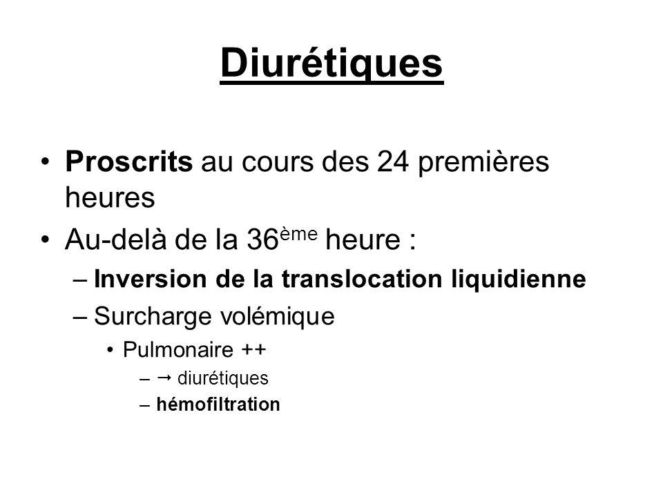 Diurétiques Proscrits au cours des 24 premières heures Au-delà de la 36 ème heure : –Inversion de la translocation liquidienne –Surcharge volémique Pulmonaire ++ – diurétiques –hémofiltration