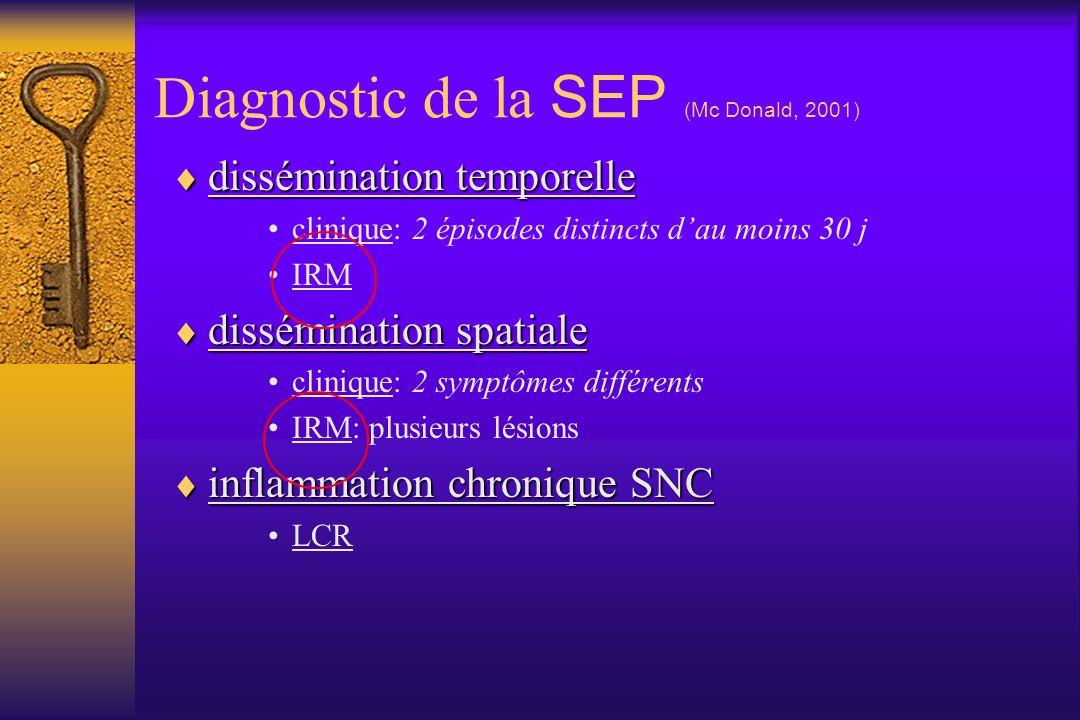 Diagnostic de la SEP (Mc Donald, 2001) dissémination temporelle dissémination temporelle clinique: 2 épisodes distincts dau moins 30 j IRM disséminati