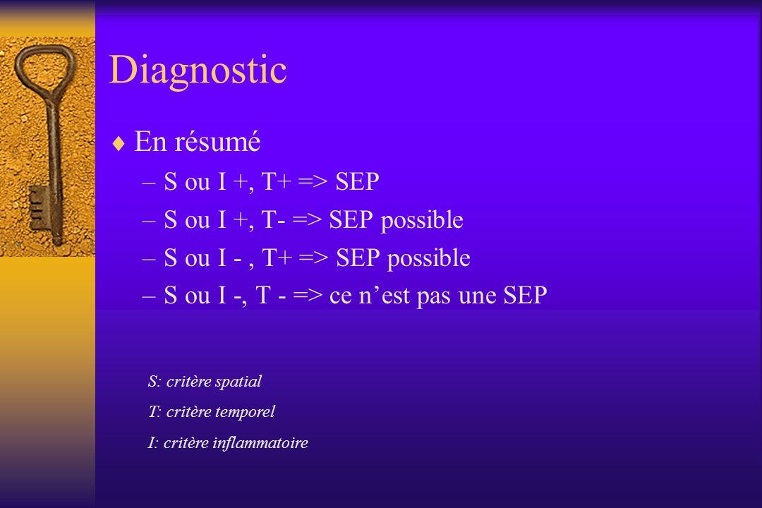 Diagnostic En résumé –S ou I +, T+ => SEP –S ou I +, T- => SEP possible –S ou I -, T+ => SEP possible –S ou I -, T - => ce nest pas une SEP S: critère
