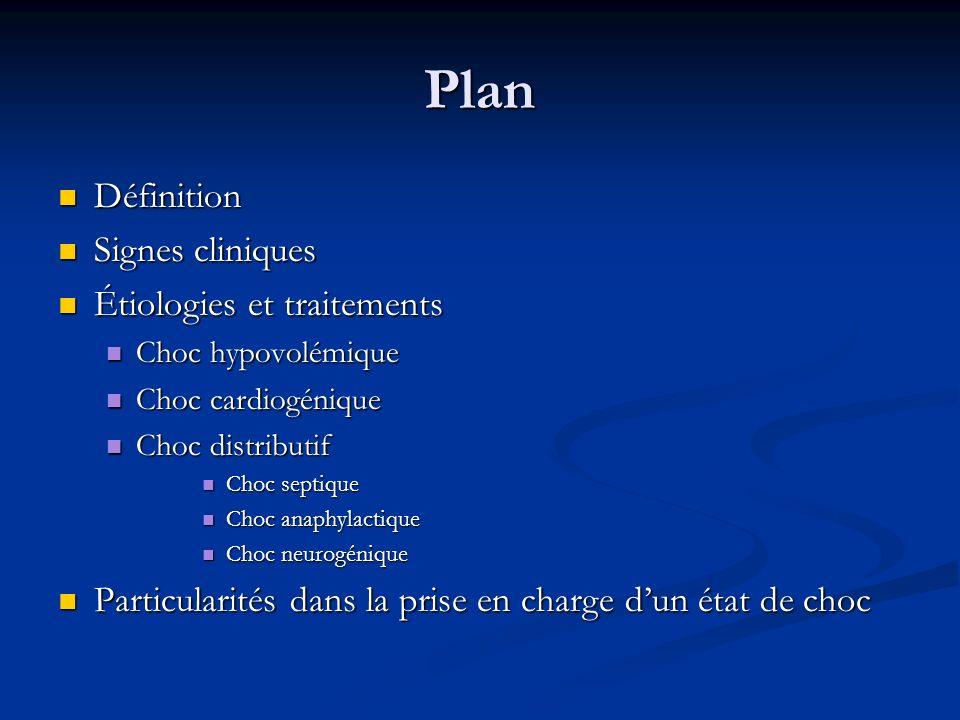 Plan Définition Définition Signes cliniques Signes cliniques Étiologies et traitements Étiologies et traitements Choc hypovolémique Choc hypovolémique