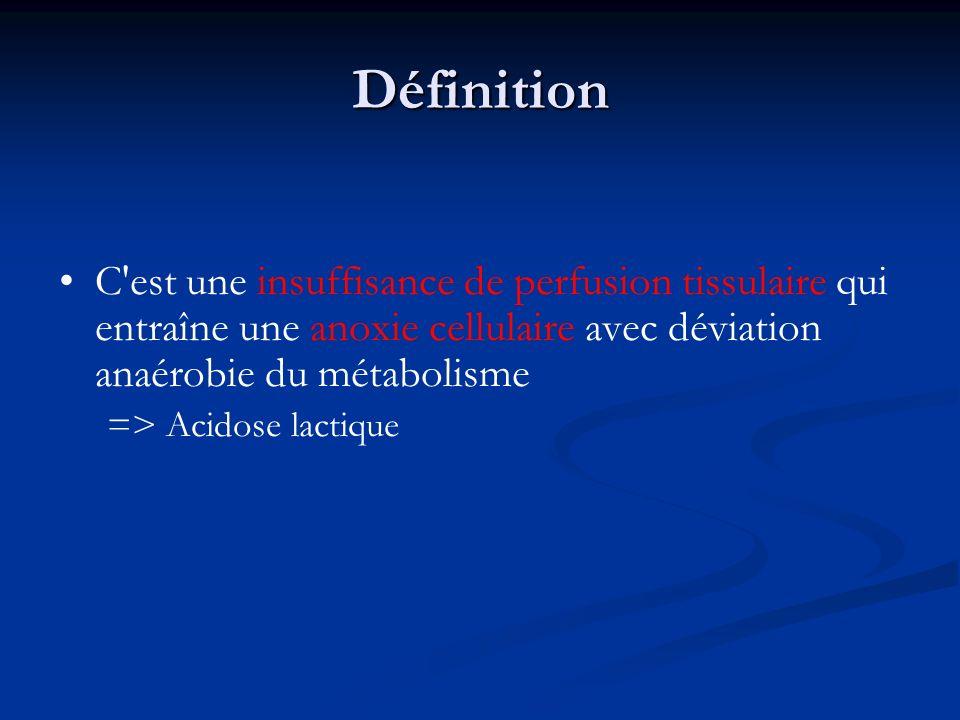 Définition C'est une insuffisance de perfusion tissulaire qui entraîne une anoxie cellulaire avec déviation anaérobie du métabolisme => Acidose lactiq