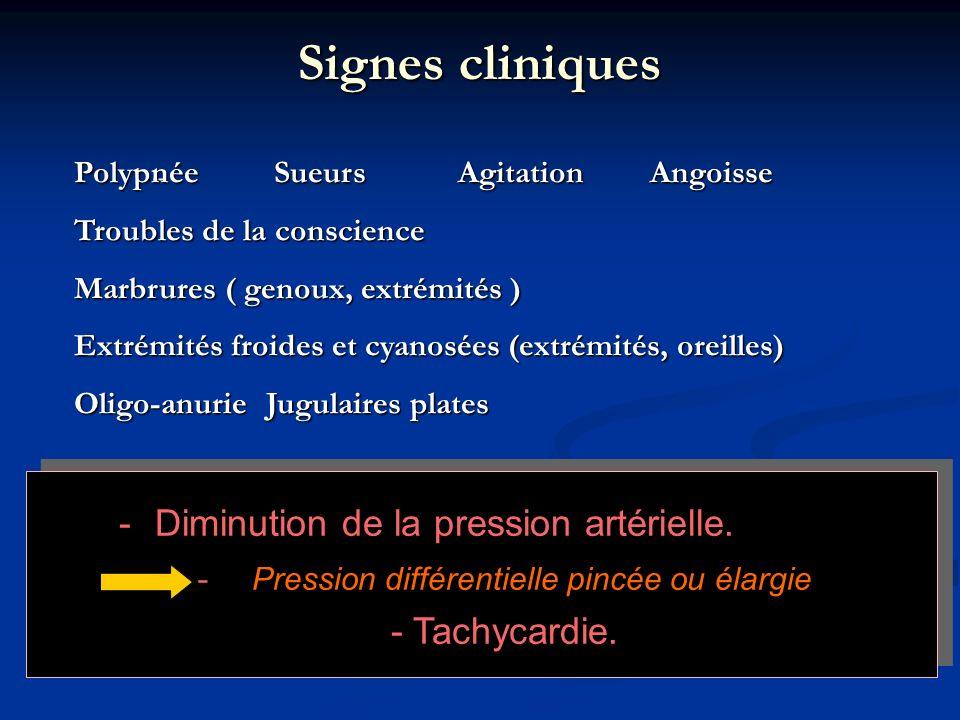 Signes cliniques - -Diminution de la pression artérielle. - Pression différentielle pincée ou élargie - Tachycardie. Polypnée SueursAgitationAngoisse