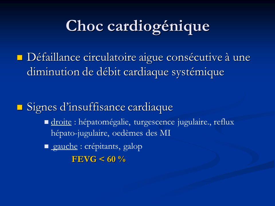 Choc cardiogénique Défaillance circulatoire aigue consécutive à une diminution de débit cardiaque systémique Défaillance circulatoire aigue consécutiv