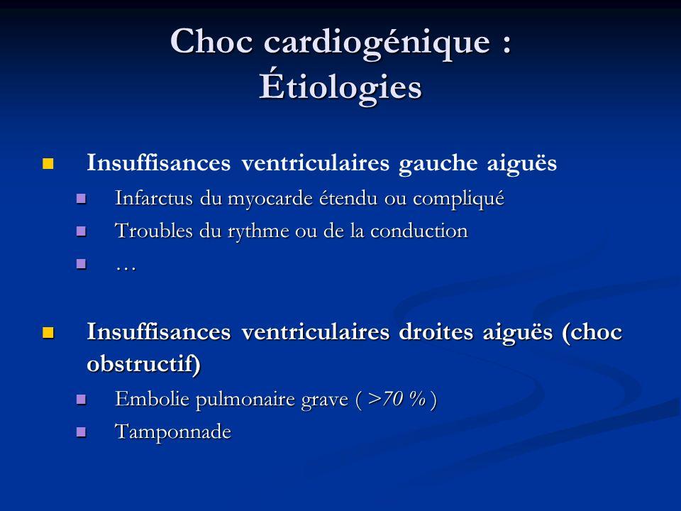 Choc cardiogénique : Étiologies Insuffisances ventriculaires gauche aiguës Infarctus du myocarde étendu ou compliqué Infarctus du myocarde étendu ou c