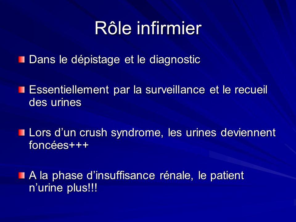 Rôle infirmier Dans le dépistage et le diagnostic Essentiellement par la surveillance et le recueil des urines Lors dun crush syndrome, les urines dev