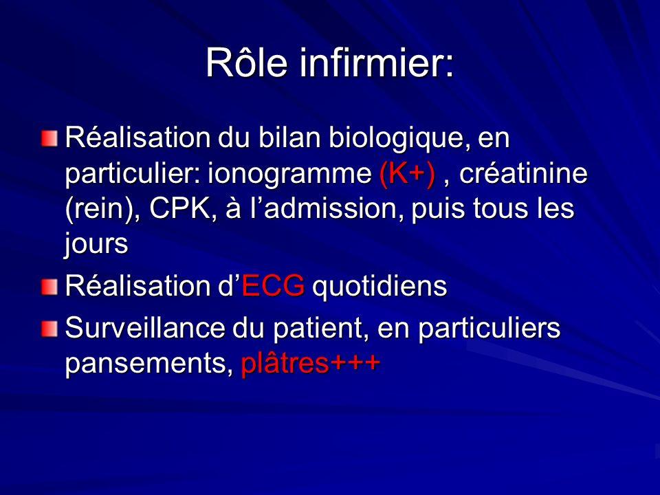Rôle infirmier: Réalisation du bilan biologique, en particulier: ionogramme (K+), créatinine (rein), CPK, à ladmission, puis tous les jours Réalisatio