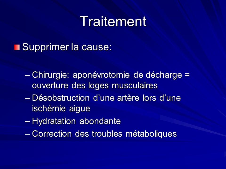 Traitement Supprimer la cause: –Chirurgie: aponévrotomie de décharge = ouverture des loges musculaires –Désobstruction dune artère lors dune ischémie