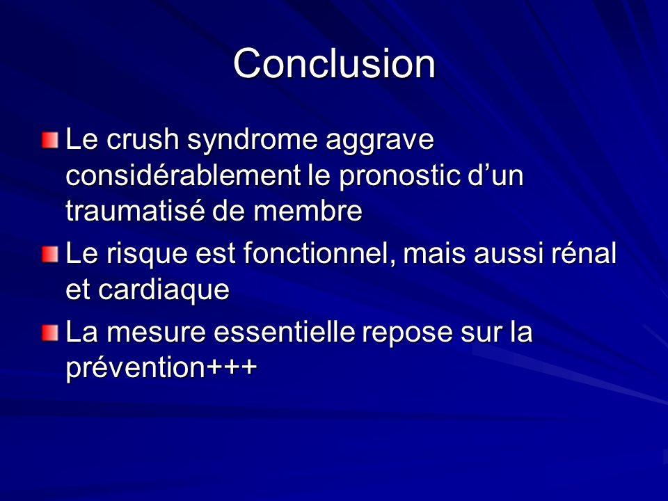 Conclusion Le crush syndrome aggrave considérablement le pronostic dun traumatisé de membre Le risque est fonctionnel, mais aussi rénal et cardiaque L
