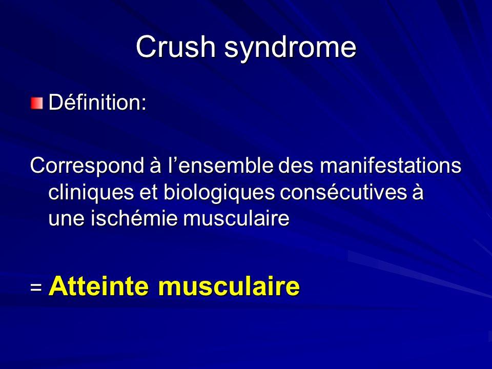 Crush syndrome Définition: Correspond à lensemble des manifestations cliniques et biologiques consécutives à une ischémie musculaire = Atteinte muscul