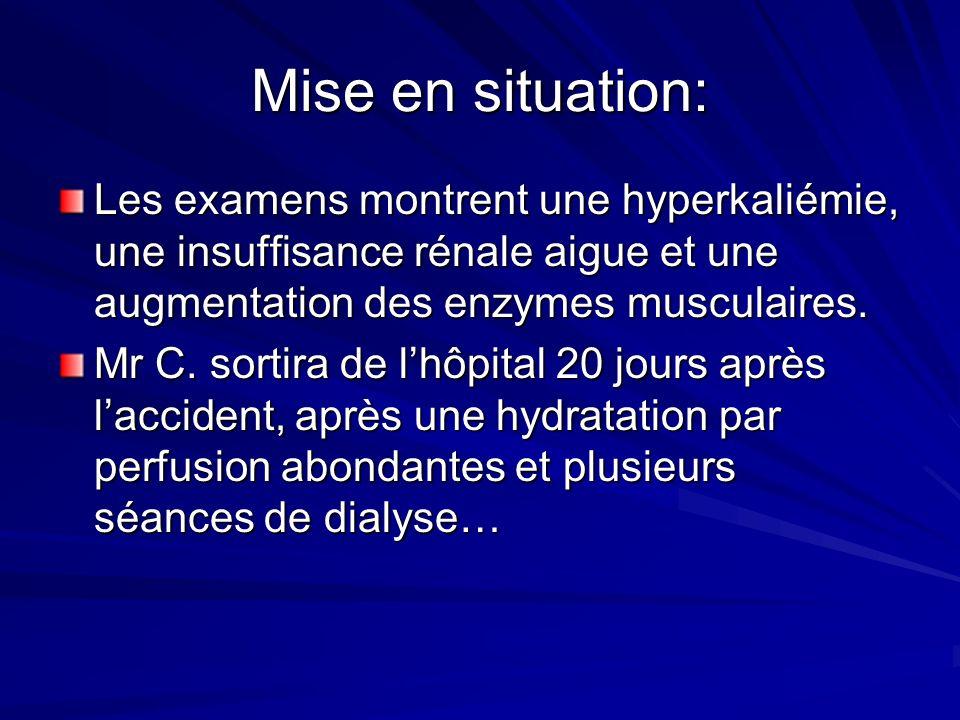 Mise en situation: Les examens montrent une hyperkaliémie, une insuffisance rénale aigue et une augmentation des enzymes musculaires. Mr C. sortira de