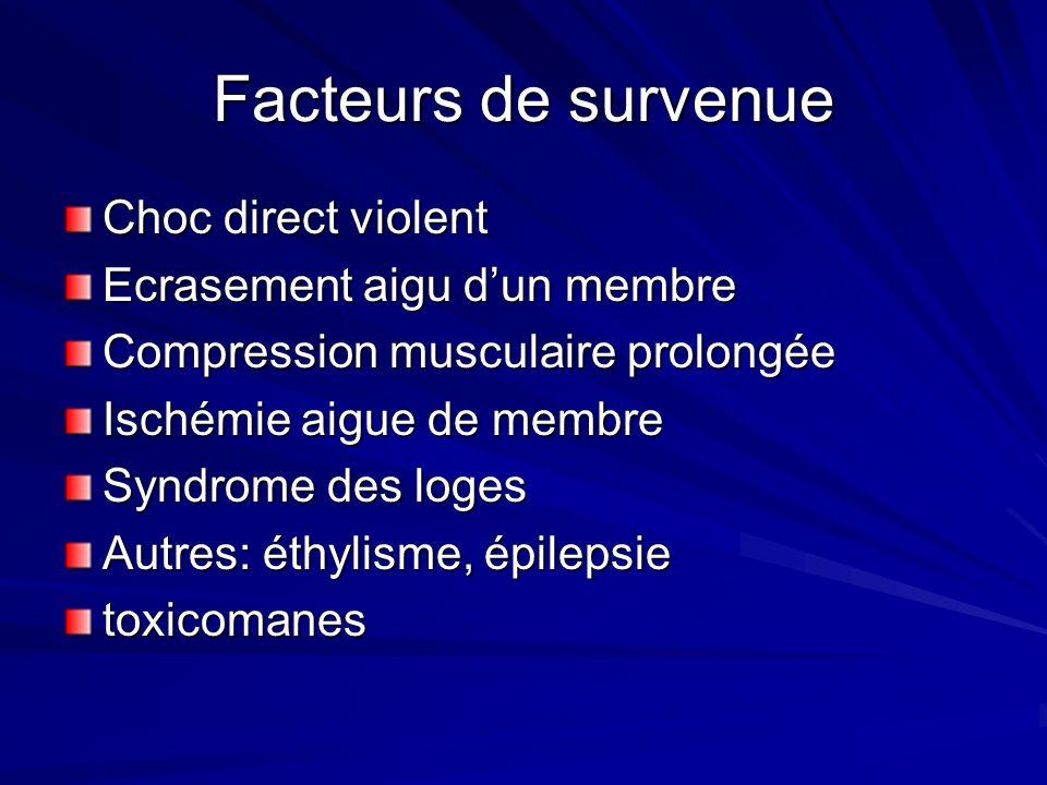 Diagnostic Suspecté par le contexte Certitude biologique: augmentation des enzymes musculaires (CPK) Le mode de révélation peut être lié aux conséquences directes