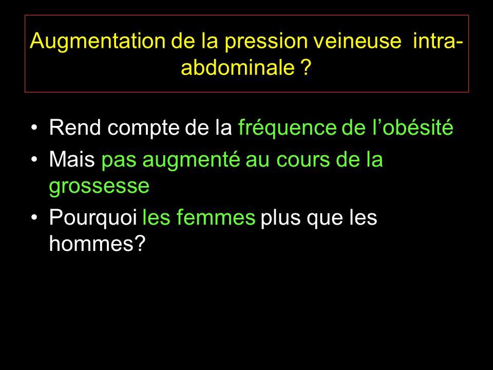 Augmentation de la pression veineuse intra- abdominale ? Rend compte de la fréquence de lobésité Mais pas augmenté au cours de la grossesse Pourquoi l