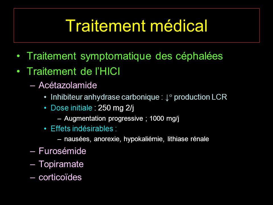 Traitement médical Traitement symptomatique des céphalées Traitement de lHICI –Acétazolamide Inhibiteur anhydrase carbonique : production LCR Dose ini