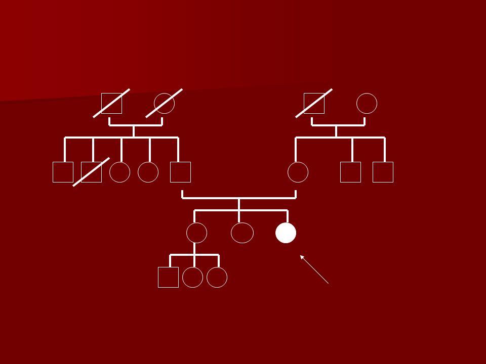 CONCLUSIONS (2) Conseil Conseil –Très personnalisé et très complet –Nécessite Une très bonne connaissance de la maladie (clinique, biologique) Une très bonne connaissance de la maladie (clinique, biologique) Plusieurs années de pratique en conseil génétique/interférences patient, famille, maladie Plusieurs années de pratique en conseil génétique/interférences patient, famille, maladie Equipe multidisciplinaire indispensable/ lourdeur de la démarche pour le patient et les praticiens Equipe multidisciplinaire indispensable/ lourdeur de la démarche pour le patient et les praticiens