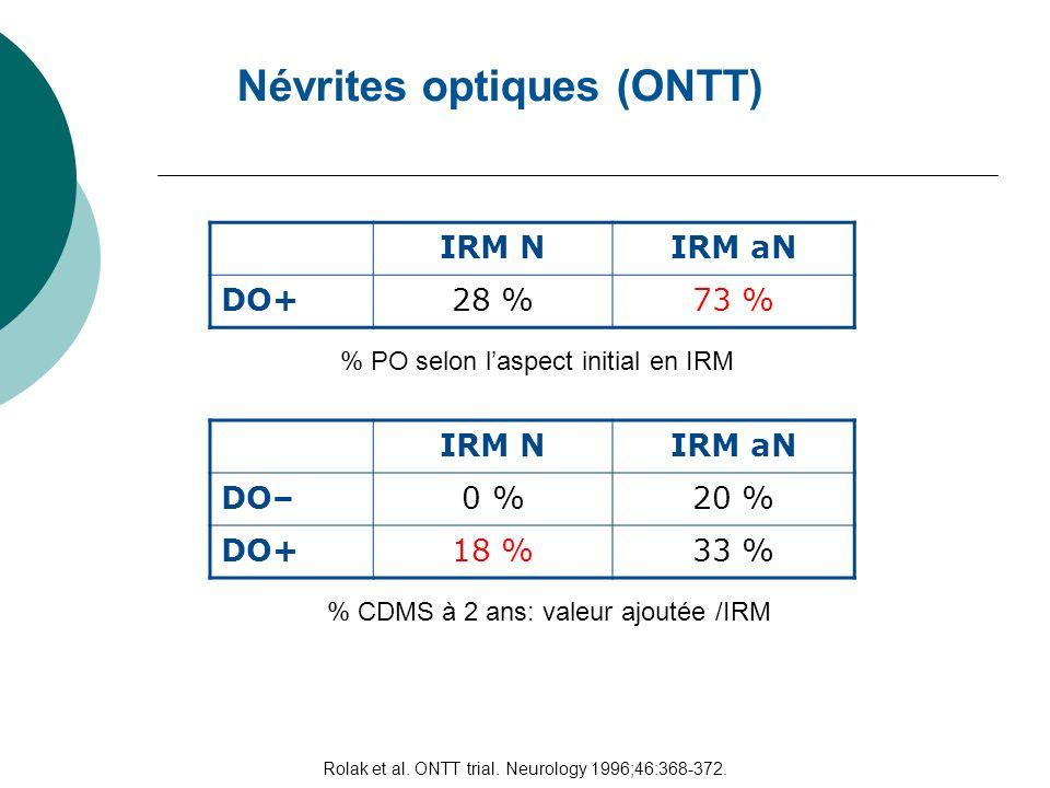 Névrites optiques (ONTT) Rolak et al. ONTT trial. Neurology 1996;46:368-372. % PO selon laspect initial en IRM IRM NIRM aN DO+28 %73 % % CDMS à 2 ans: