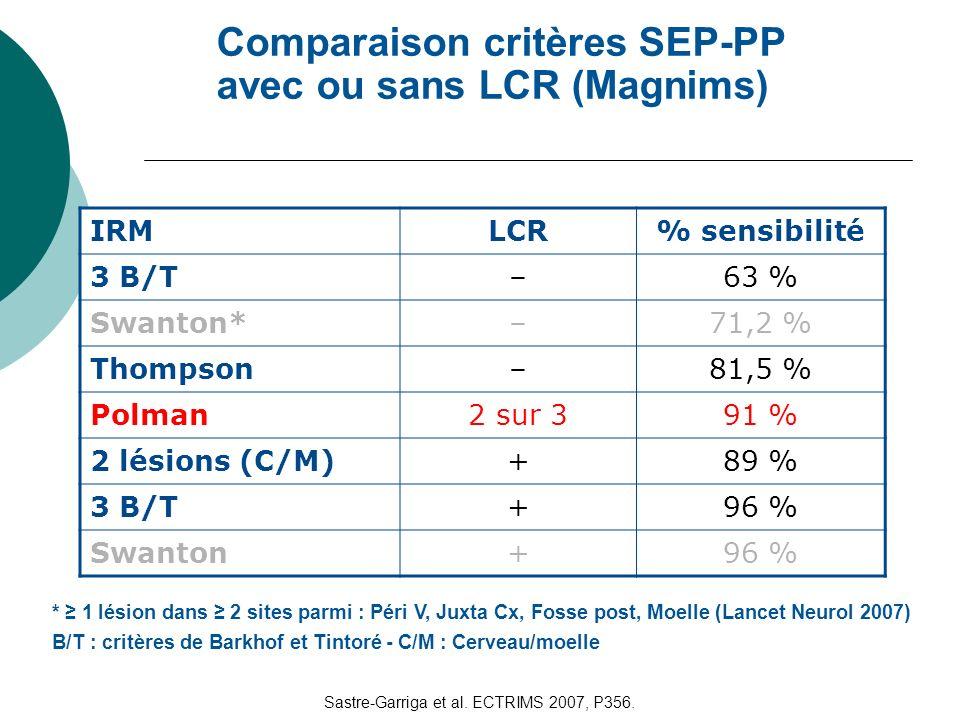 Comparaison critères SEP-PP avec ou sans LCR (Magnims) Sastre-Garriga et al. ECTRIMS 2007, P356. IRMLCR% sensibilité 3 B/T–63 % Swanton*–71,2 % Thomps