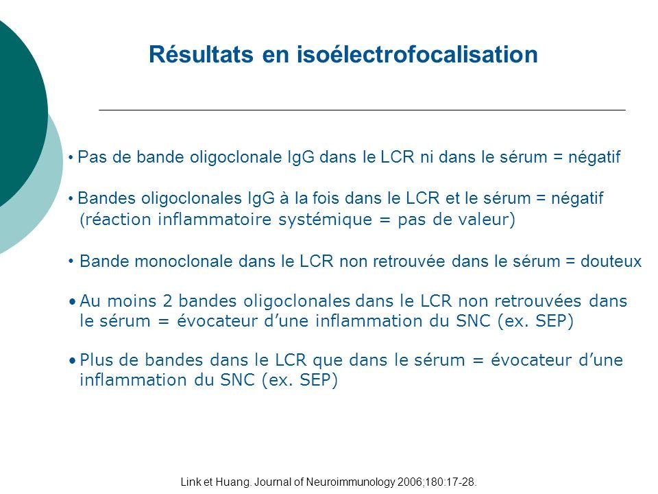Résultats en isoélectrofocalisation Pas de bande oligoclonale IgG dans le LCR ni dans le sérum = négatif Bandes oligoclonales IgG à la fois dans le LC