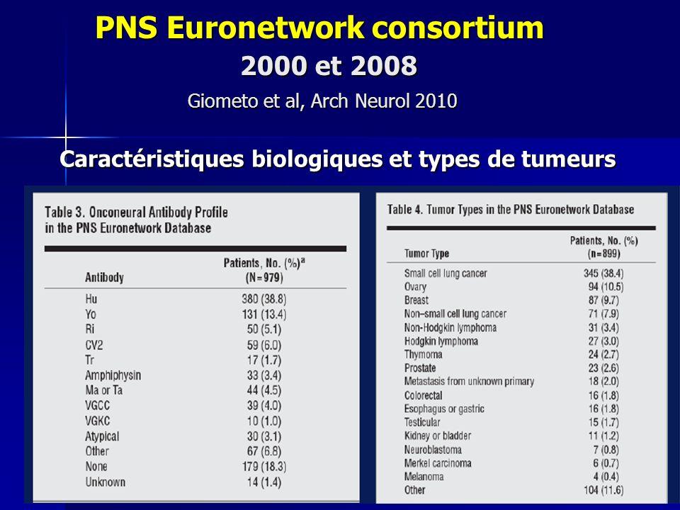 PNS Euronetwork consortium 2000 et 2008 Giometo et al, Arch Neurol 2010 PNS Euronetwork consortium 2000 et 2008 Giometo et al, Arch Neurol 2010 Caract