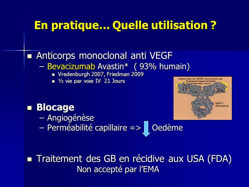 En pratique… Quelle utilisation ? En pratique… Quelle utilisation ? Anticorps monoclonal anti VEGF Anticorps monoclonal anti VEGF –Bevacizumab Avastin