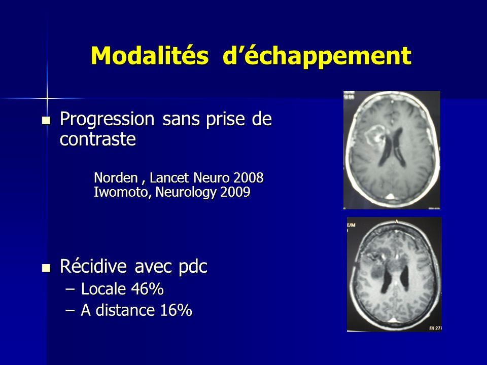 Modalités déchappement Modalités déchappement Progression sans prise de contraste Progression sans prise de contraste Norden, Lancet Neuro 2008 Iwomot