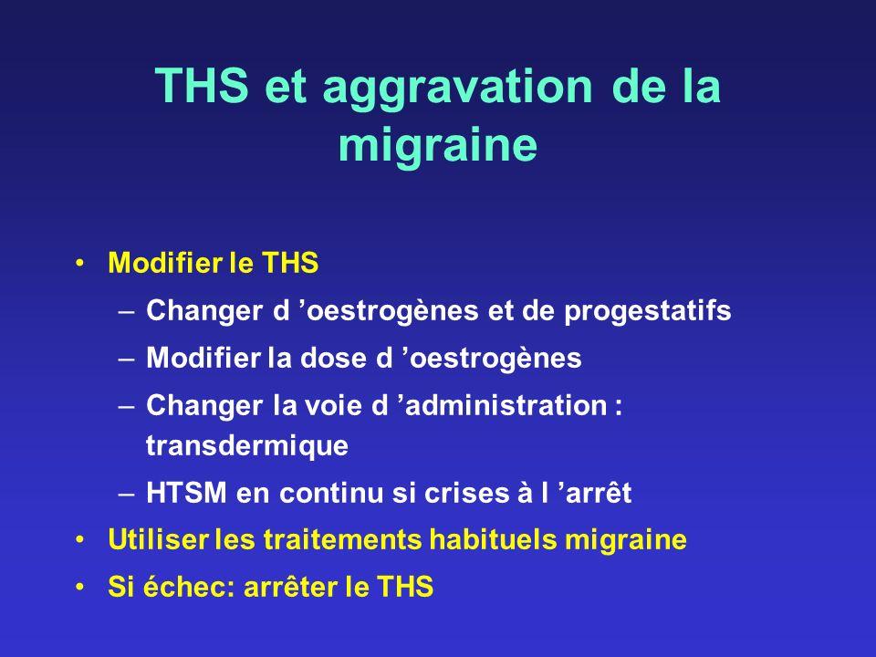 THS et aggravation de la migraine Modifier le THS –Changer d oestrogènes et de progestatifs –Modifier la dose d oestrogènes –Changer la voie d adminis