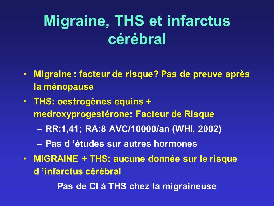 Migraine, THS et infarctus cérébral Migraine : facteur de risque? Pas de preuve après la ménopause THS: oestrogènes equins + medroxyprogestérone: Fact
