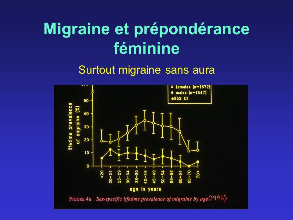 Migraine et prépondérance féminine Surtout migraine sans aura