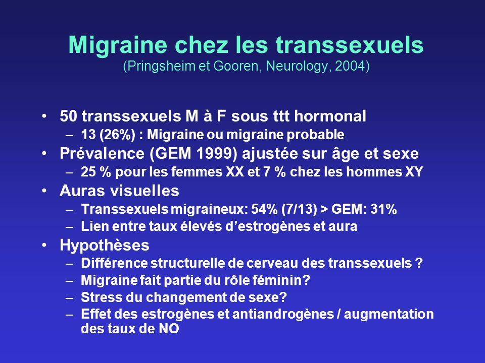 Migraine chez les transsexuels (Pringsheim et Gooren, Neurology, 2004) 50 transsexuels M à F sous ttt hormonal –13 (26%) : Migraine ou migraine probab
