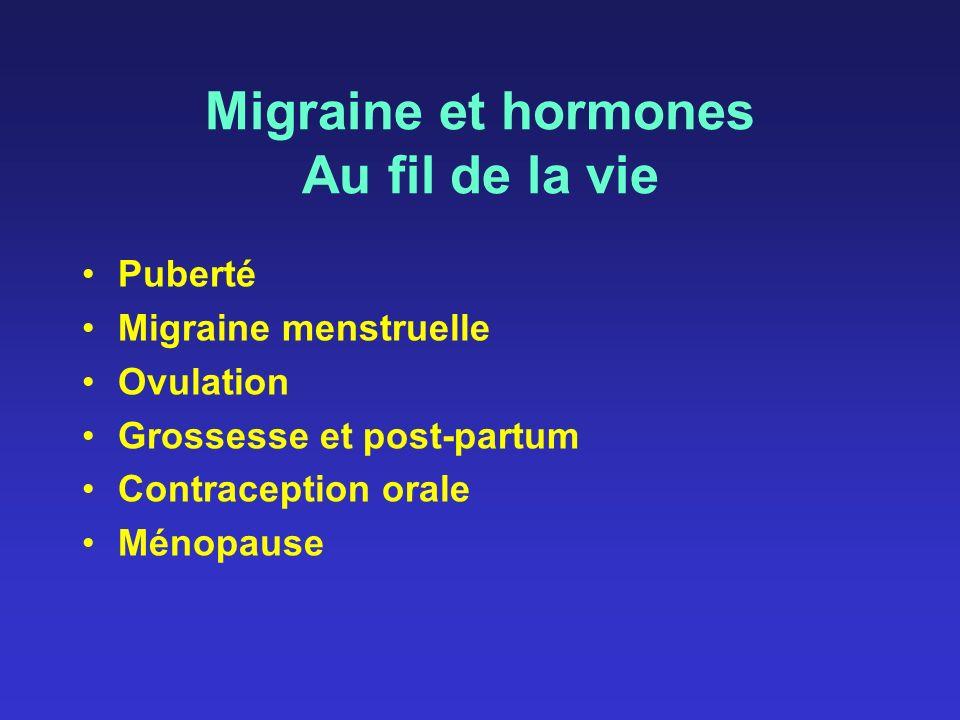 Migraine et hormones Au fil de la vie Puberté Migraine menstruelle Ovulation Grossesse et post-partum Contraception orale Ménopause