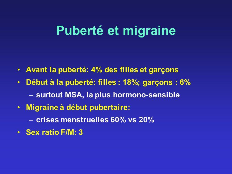 Puberté et migraine Avant la puberté: 4% des filles et garçons Début à la puberté: filles : 18%; garçons : 6% –surtout MSA, la plus hormono-sensible M