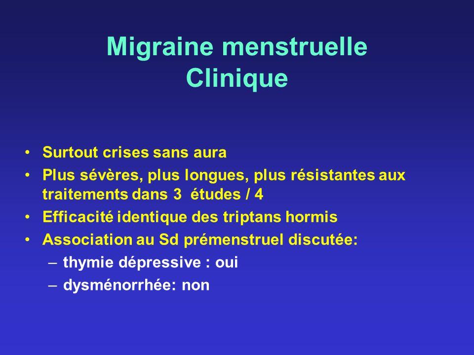 Migraine menstruelle Clinique Surtout crises sans aura Plus sévères, plus longues, plus résistantes aux traitements dans 3 études / 4 Efficacité ident