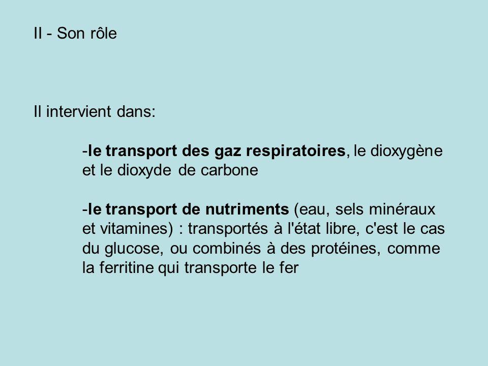 II - Son rôle Il intervient dans: -le transport des gaz respiratoires, le dioxygène et le dioxyde de carbone -le transport de nutriments (eau, sels mi
